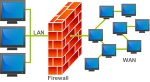 300px-Firewall